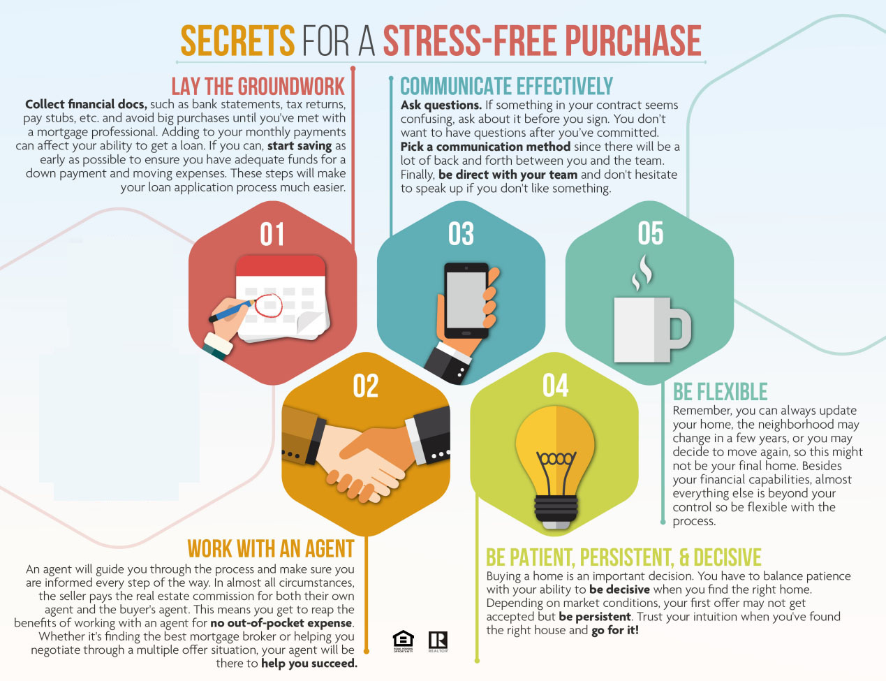 Secrets-for-A-Stress-Free-Purchase
