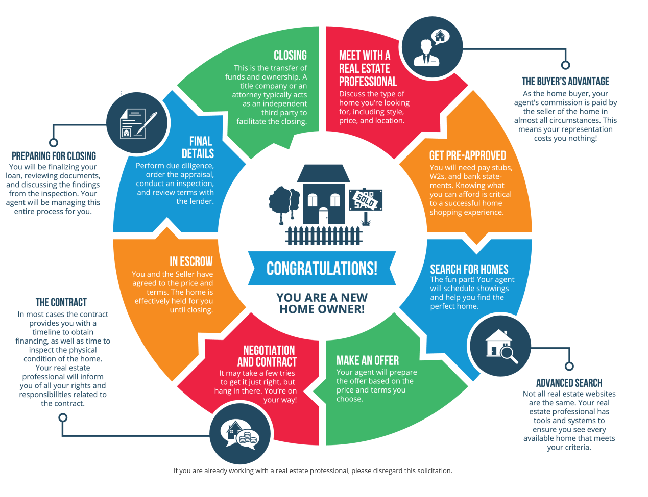 The-Home-Buying-Process-1